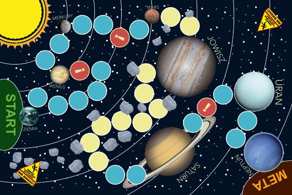 Nauka o Kosmosie